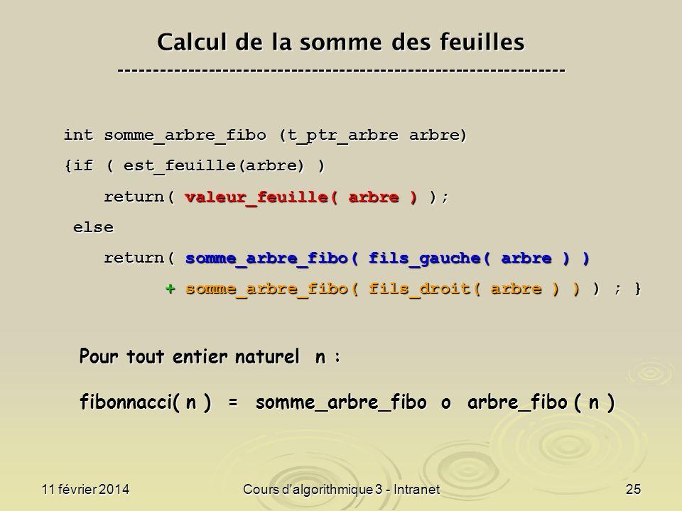 11 février 2014Cours d'algorithmique 3 - Intranet25 Calcul de la somme des feuilles -----------------------------------------------------------------