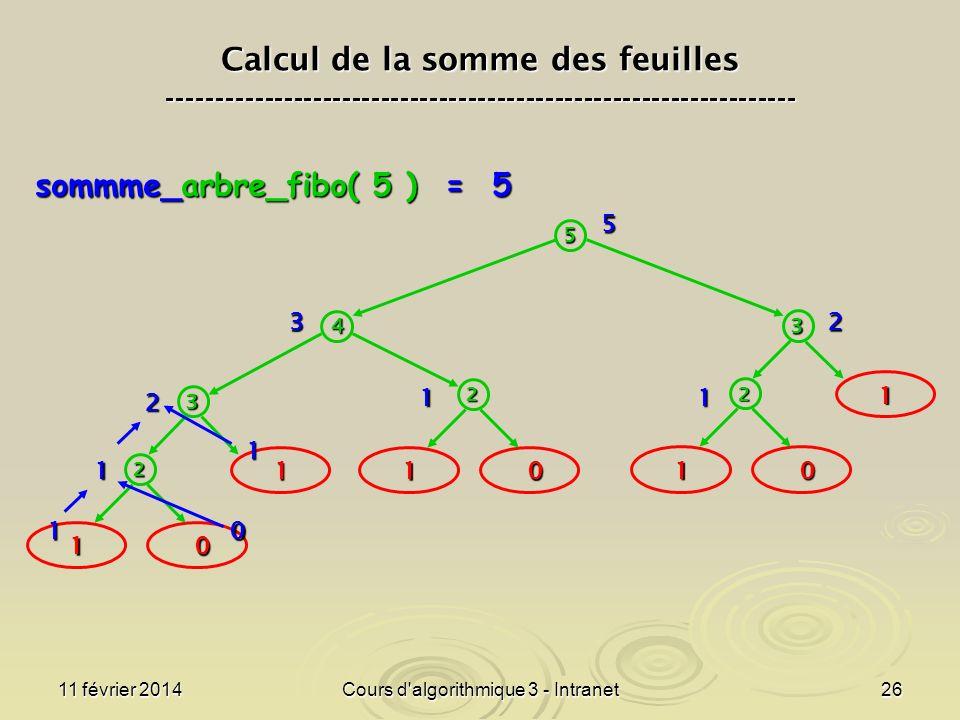 11 février 2014Cours d'algorithmique 3 - Intranet26 Calcul de la somme des feuilles -----------------------------------------------------------------