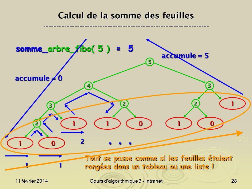 11 février 2014Cours d'algorithmique 3 - Intranet28 Calcul de la somme des feuilles -----------------------------------------------------------------