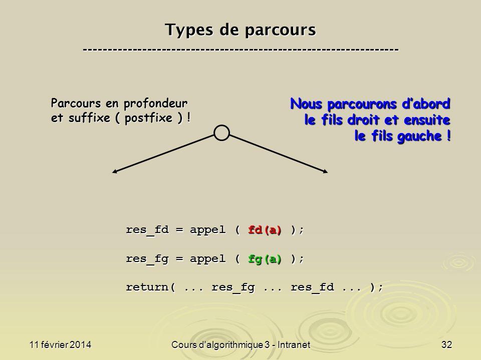 11 février 2014Cours d'algorithmique 3 - Intranet32 Parcours en profondeur et suffixe ( postfixe ) ! res_fd = appel ( fd(a) ); res_fg = appel ( fg(a)
