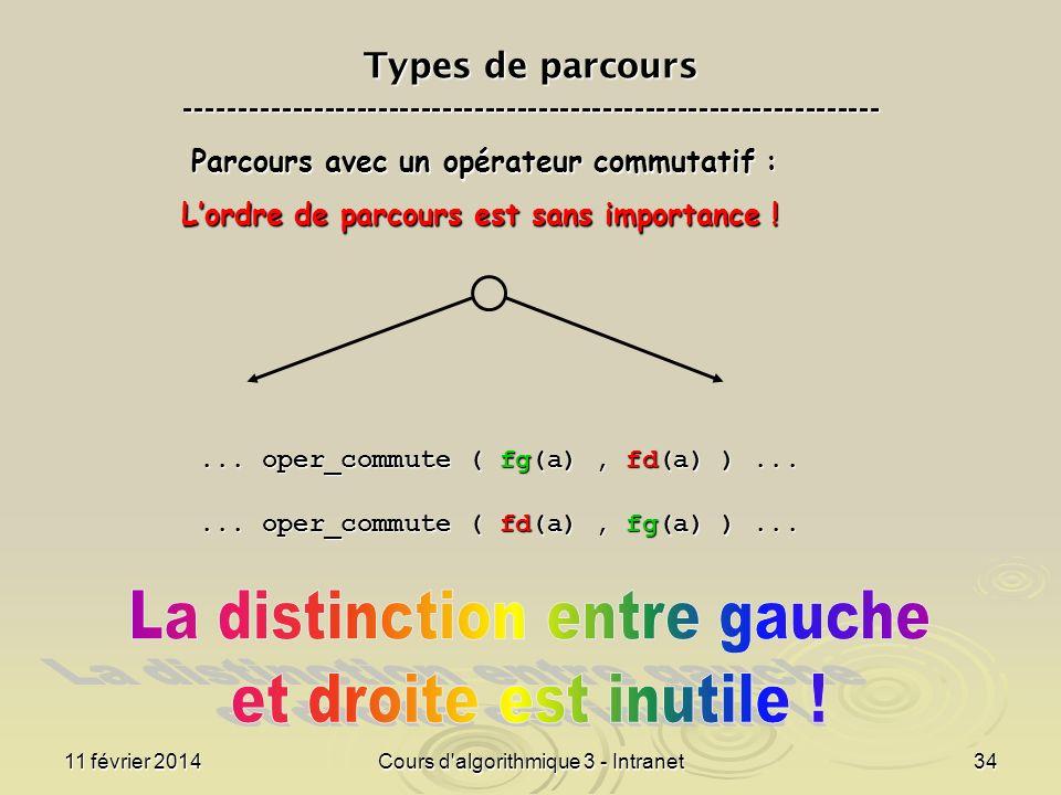11 février 2014Cours d'algorithmique 3 - Intranet34 Parcours avec un opérateur commutatif : Lordre de parcours est sans importance !... oper_commute (