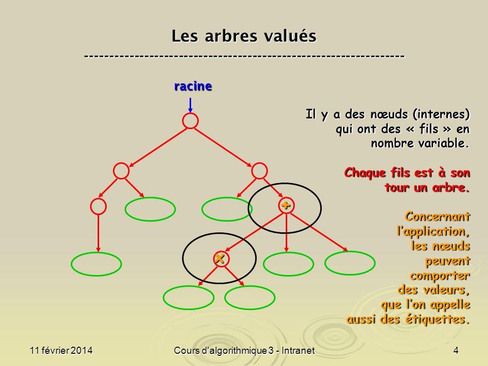 11 février 2014Cours d'algorithmique 3 - Intranet4 Il y a des nœuds (internes) qui ont des « fils » en nombre variable. Chaque fils est à son tour un