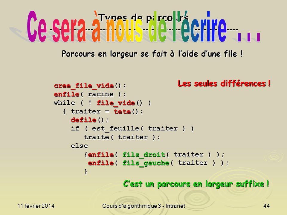 11 février 2014Cours d'algorithmique 3 - Intranet44 Parcours en largeur se fait à laide dune file ! cree_file_vide(); enfile( racine ); while ( ! file