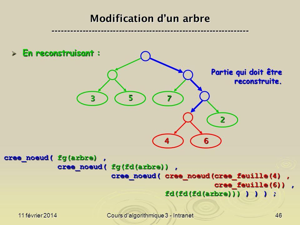 11 février 2014Cours d'algorithmique 3 - Intranet46 En reconstruisant : En reconstruisant : 3 5 7 2 46 Partie qui doit être reconstruite. cree_noeud(