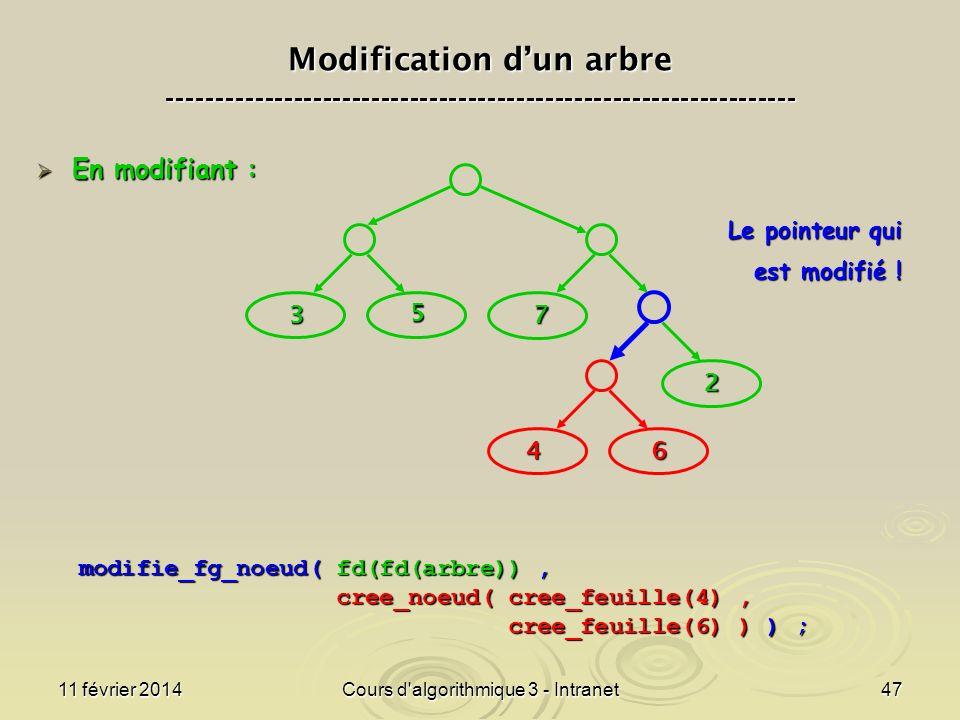 11 février 2014Cours d'algorithmique 3 - Intranet47 En modifiant : En modifiant : 3 5 7 2 46 Le pointeur qui est modifié ! modifie_fg_noeud( fd(fd(arb