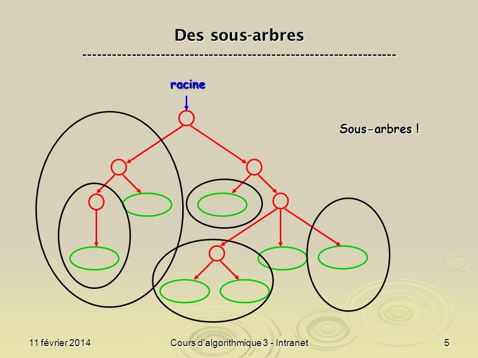 11 février 2014Cours d'algorithmique 3 - Intranet5 Des sous-arbres ----------------------------------------------------------------- racine Sous-arbre