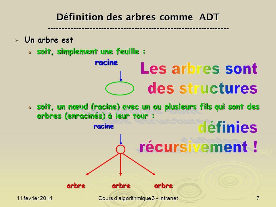 11 février 2014Cours d'algorithmique 3 - Intranet7 Un arbre est Un arbre est soit, simplement une feuille : soit, simplement une feuille : racine raci