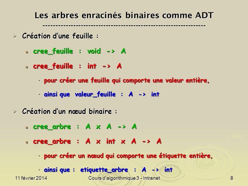 11 février 2014Cours d'algorithmique 3 - Intranet8 Les arbres enracinés binaires comme ADT -----------------------------------------------------------
