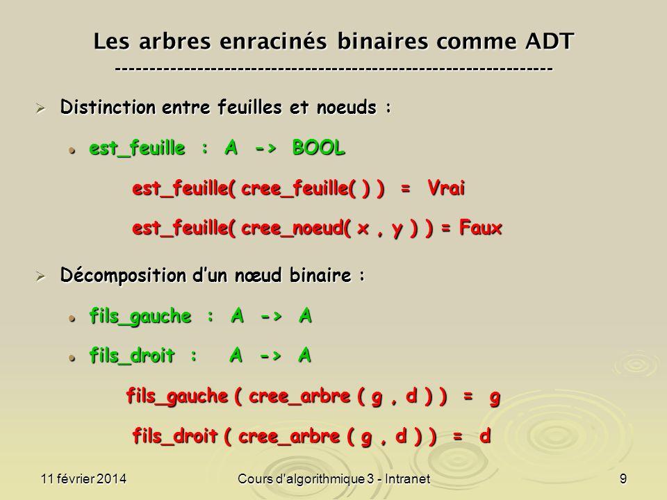 11 février 2014Cours d'algorithmique 3 - Intranet9 Les arbres enracinés binaires comme ADT -----------------------------------------------------------