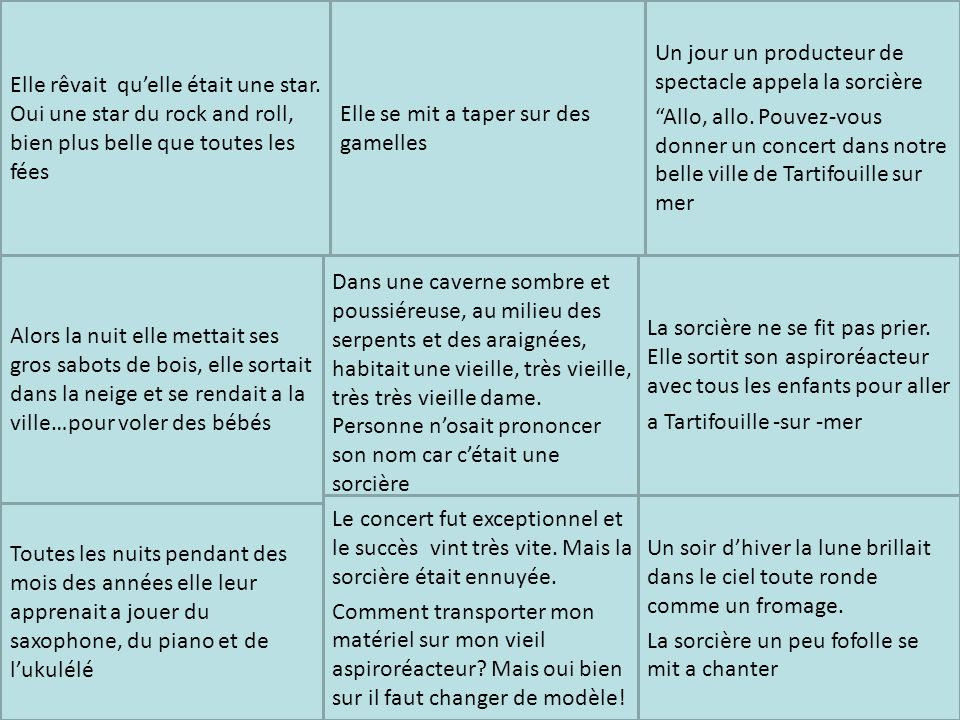 Qui dit quoi.What else could they be saying. Make up your own sentences.