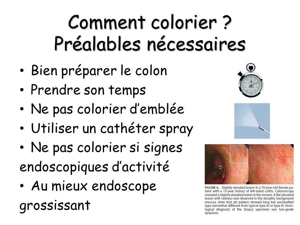 Comment colorier ? Préalables nécessaires Bien préparer le colon Prendre son temps Ne pas colorier demblée Utiliser un cathéter spray Ne pas colorier