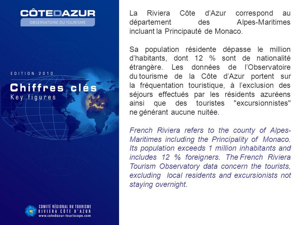 La Riviera Côte dAzur correspond au département des Alpes-Maritimes incluant la Principauté de Monaco. Sa population résidente dépasse le million dhab