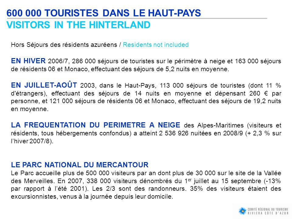 Hors Séjours des résidents azuréens / Residents not included EN HIVER 2006/7, 286 000 séjours de touristes sur le périmètre à neige et 163 000 séjours