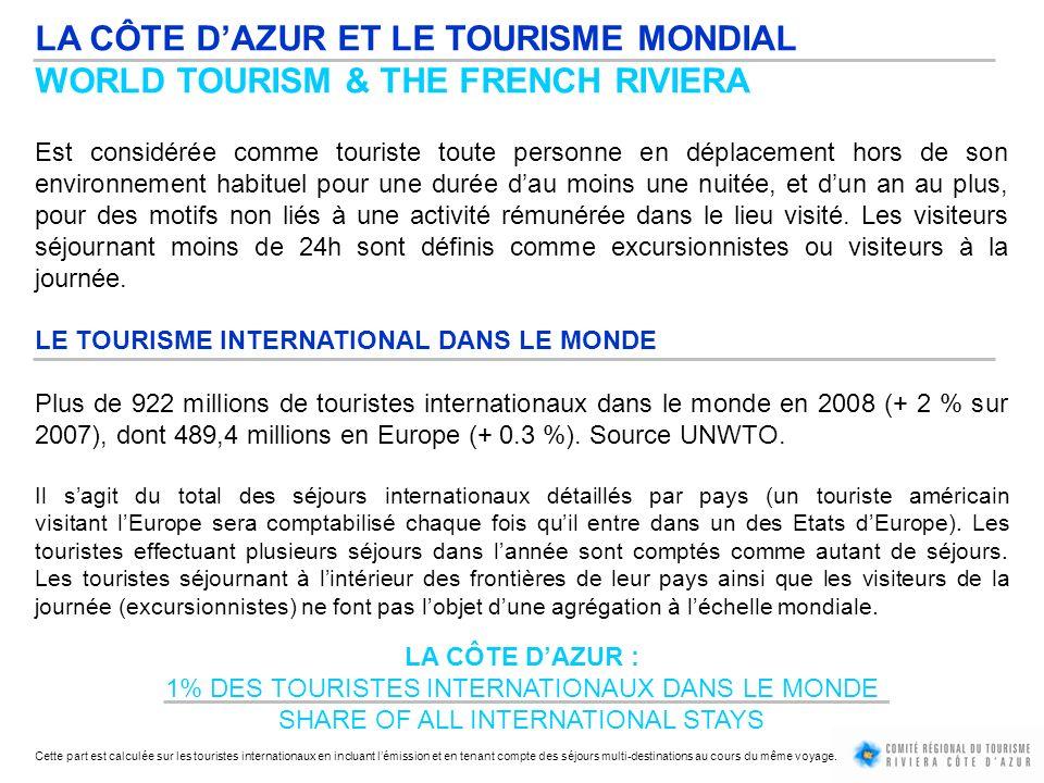 LA CÔTE DAZUR ET LE TOURISME MONDIAL WORLD TOURISM & THE FRENCH RIVIERA Est considérée comme touriste toute personne en déplacement hors de son enviro