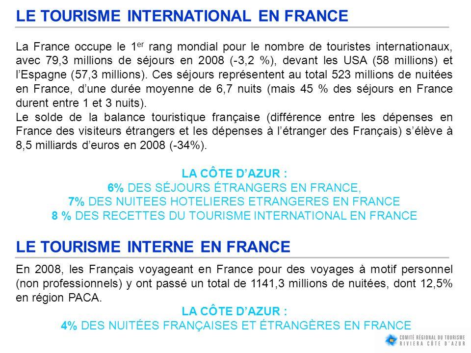 LE TOURISME INTERNATIONAL EN FRANCE La France occupe le 1 er rang mondial pour le nombre de touristes internationaux, avec 79,3 millions de séjours en