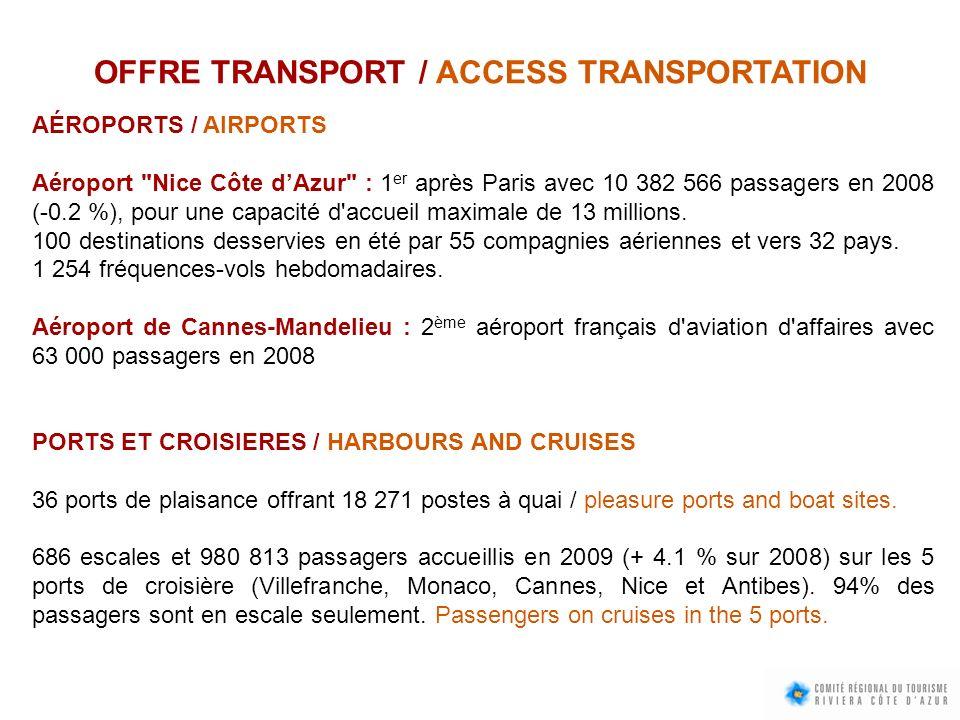 OFFRE TRANSPORT / ACCESS TRANSPORTATION AÉROPORTS / AIRPORTS Aéroport