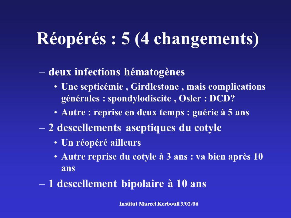 Institut Marcel Kerboull 3/02/06 Réopérés : 5 (4 changements) –deux infections hématogènes Une septicémie, Girdlestone, mais complications générales : spondylodiscite, Osler : DCD.