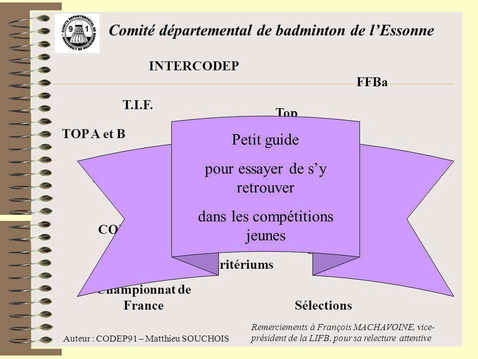 T.I.J. T.I.F. Top Élite C.R.C. Régional LIFB Petits volants TOP A et B National T.E.J. FFBa INTERCODEP Championnat de France Critériums CODEP Sélectio