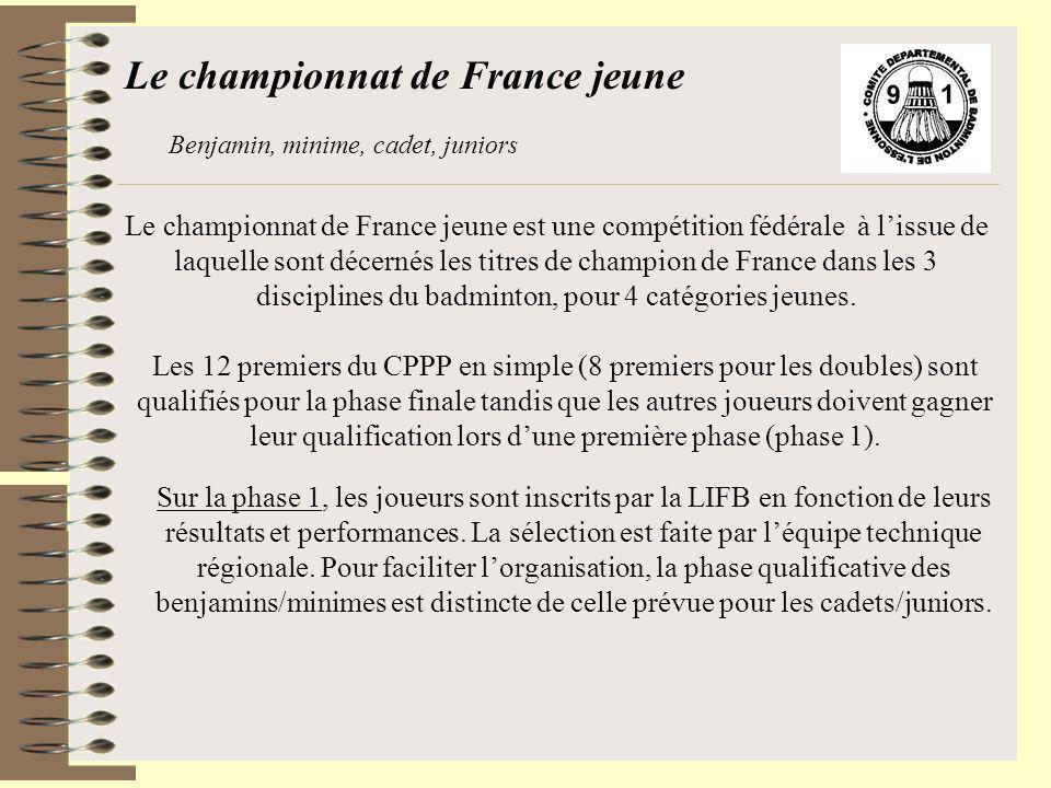 Le championnat de France jeune est une compétition fédérale à lissue de laquelle sont décernés les titres de champion de France dans les 3 disciplines