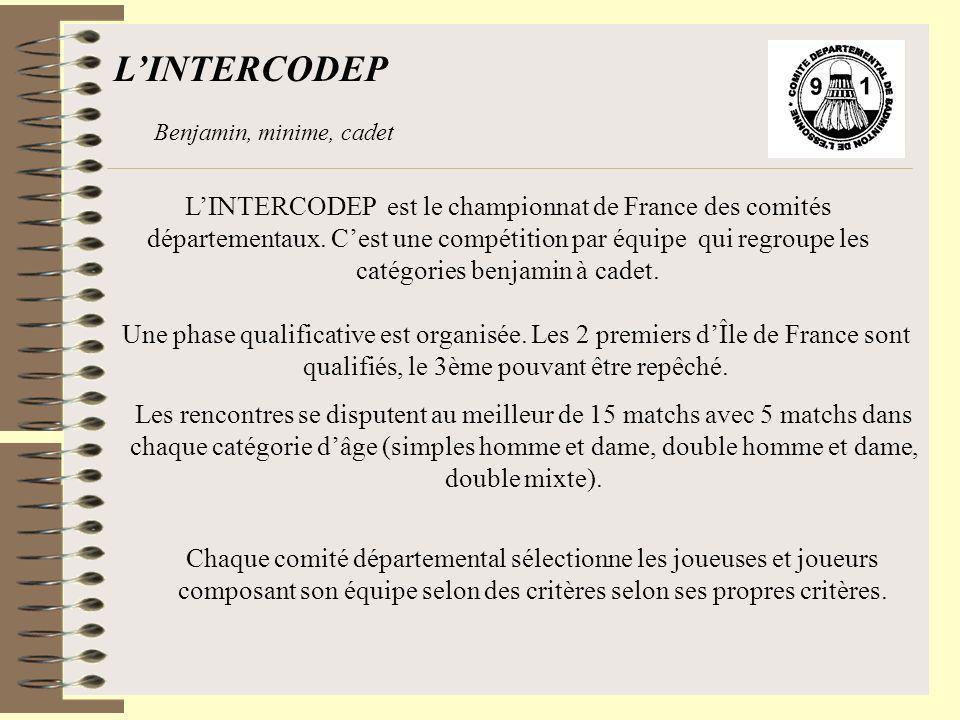 LINTERCODEP est le championnat de France des comités départementaux. Cest une compétition par équipe qui regroupe les catégories benjamin à cadet. LIN