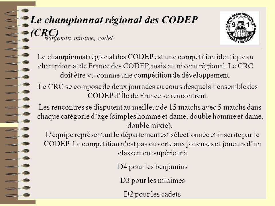 Le championnat régional des CODEP (CRC) Benjamin, minime, cadet Le CRC se compose de deux journées au cours desquels lensemble des CODEP dÎle de Franc