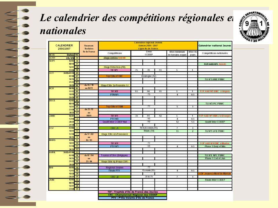 Le calendrier des compétitions régionales et nationales