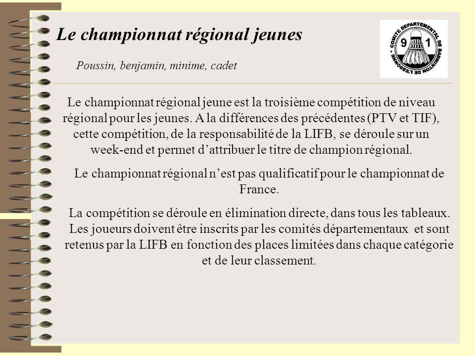 Le championnat régional jeune est la troisième compétition de niveau régional pour les jeunes. A la différences des précédentes (PTV et TIF), cette co
