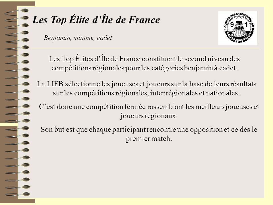 Les Top Élites dÎle de France constituent le second niveau des compétitions régionales pour les catégories benjamin à cadet. Les Top Élite dÎle de Fra