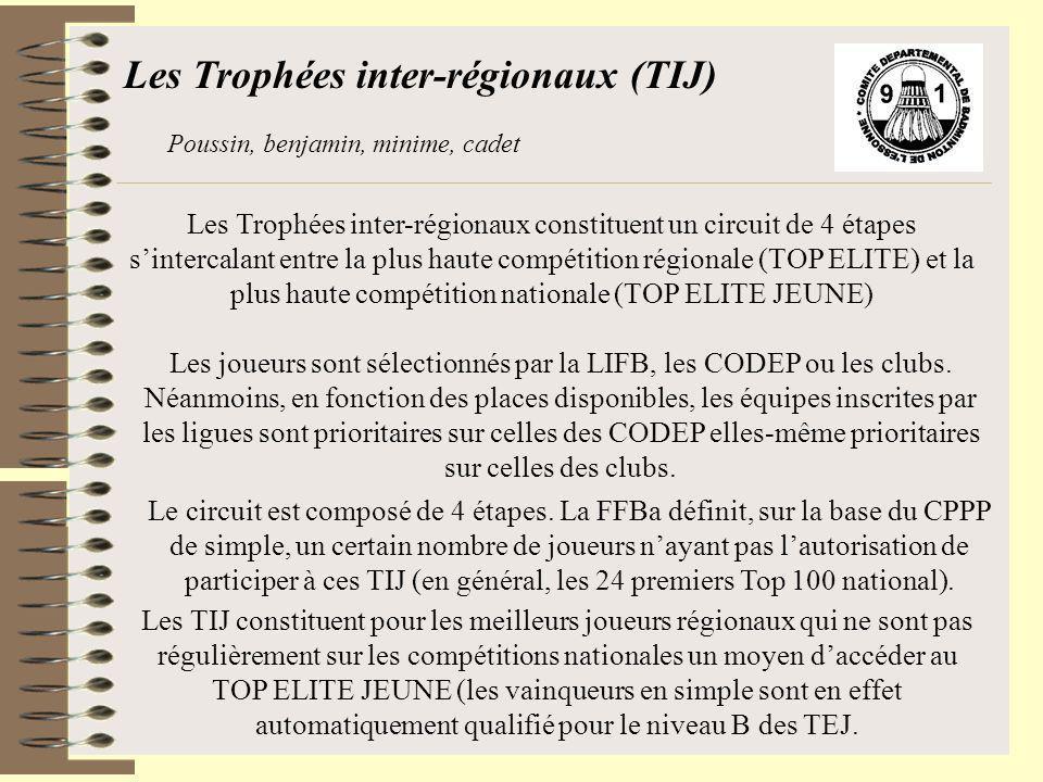 Les Trophées inter-régionaux constituent un circuit de 4 étapes sintercalant entre la plus haute compétition régionale (TOP ELITE) et la plus haute co