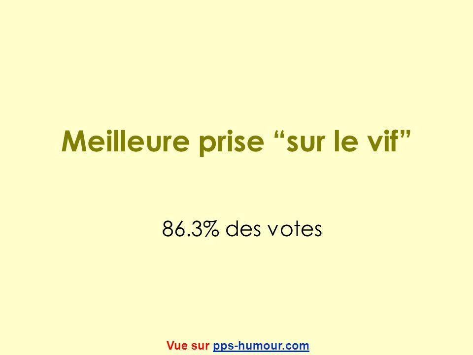 Meilleure prise sur le vif 86.3% des votes Vue sur pps-humour.compps-humour.com