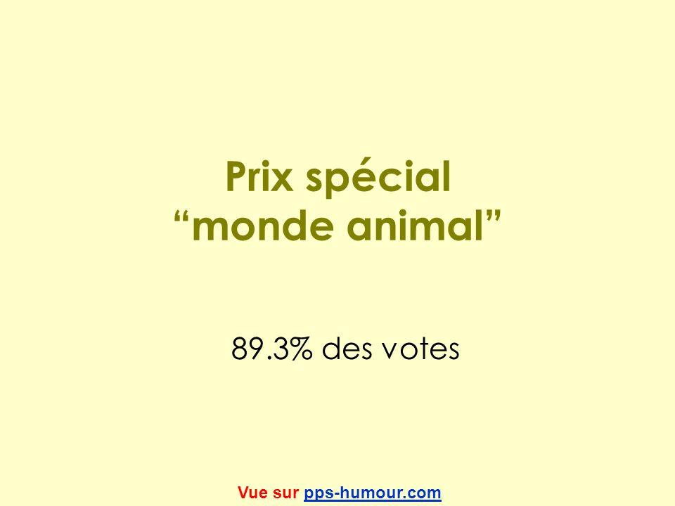 Prix spécial monde animal 89.3% des votes Vue sur pps-humour.compps-humour.com