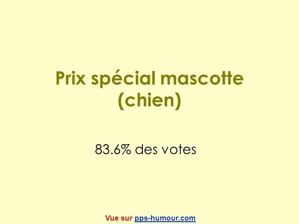Prix spécial mascotte (chien) 83.6% des votes Vue sur pps-humour.compps-humour.com