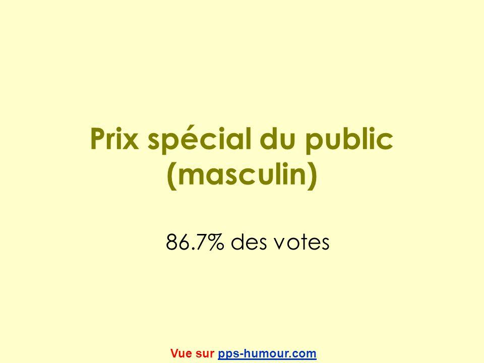 Prix spécial du public (masculin) 86.7% des votes Vue sur pps-humour.compps-humour.com
