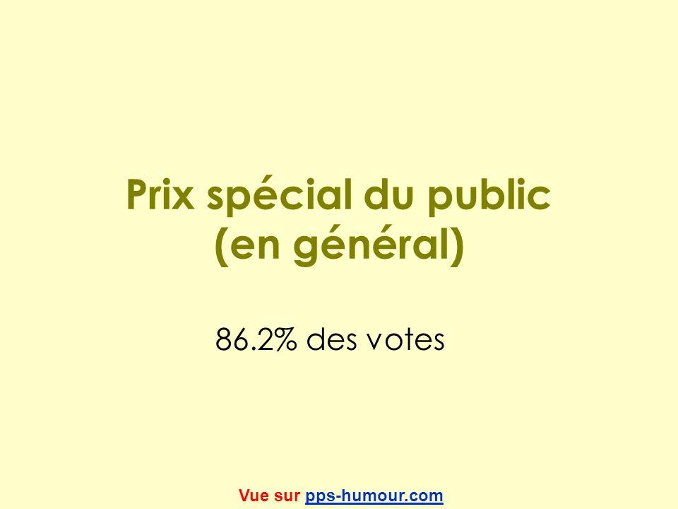 Prix spécial du public (en général) 86.2% des votes Vue sur pps-humour.compps-humour.com