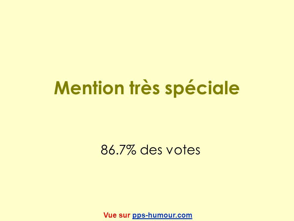 Mention très spéciale 86.7% des votes Vue sur pps-humour.compps-humour.com