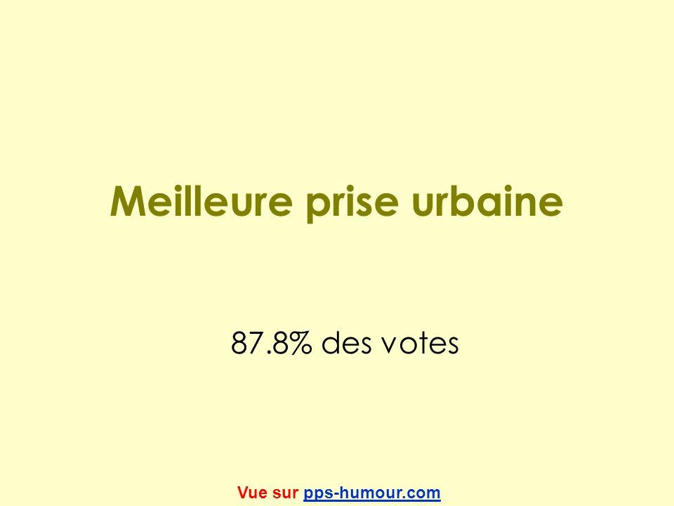Meilleure prise urbaine 87.8% des votes Vue sur pps-humour.compps-humour.com