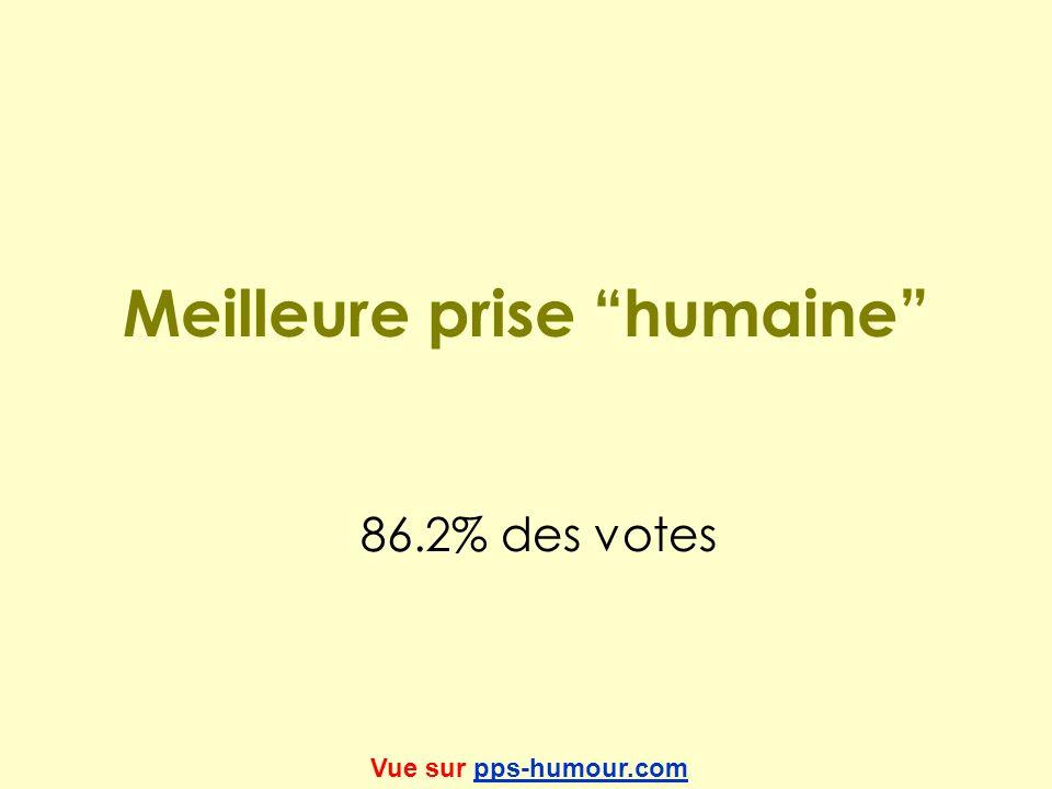 Meilleure prise humaine 86.2% des votes Vue sur pps-humour.compps-humour.com