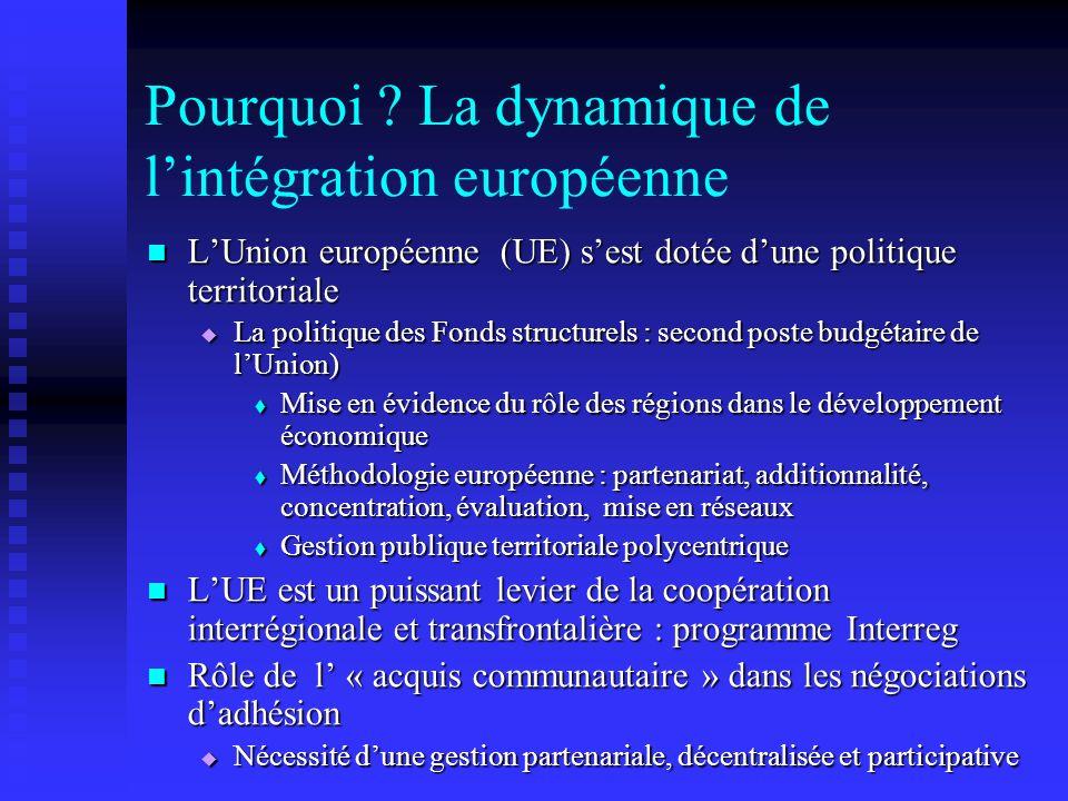 Pourquoi ? La dynamique de lintégration européenne LUnion européenne (UE) sest dotée dune politique territoriale LUnion européenne (UE) sest dotée dun