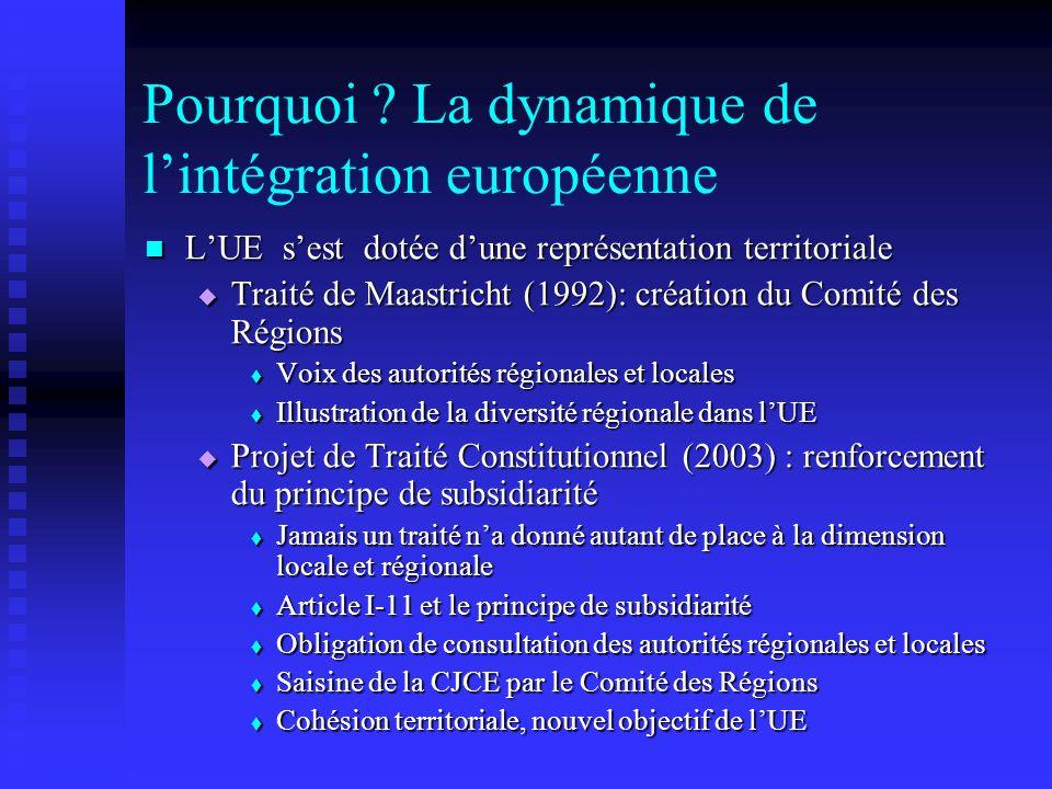 Pourquoi ? La dynamique de lintégration européenne LUE sest dotée dune représentation territoriale LUE sest dotée dune représentation territoriale Tra