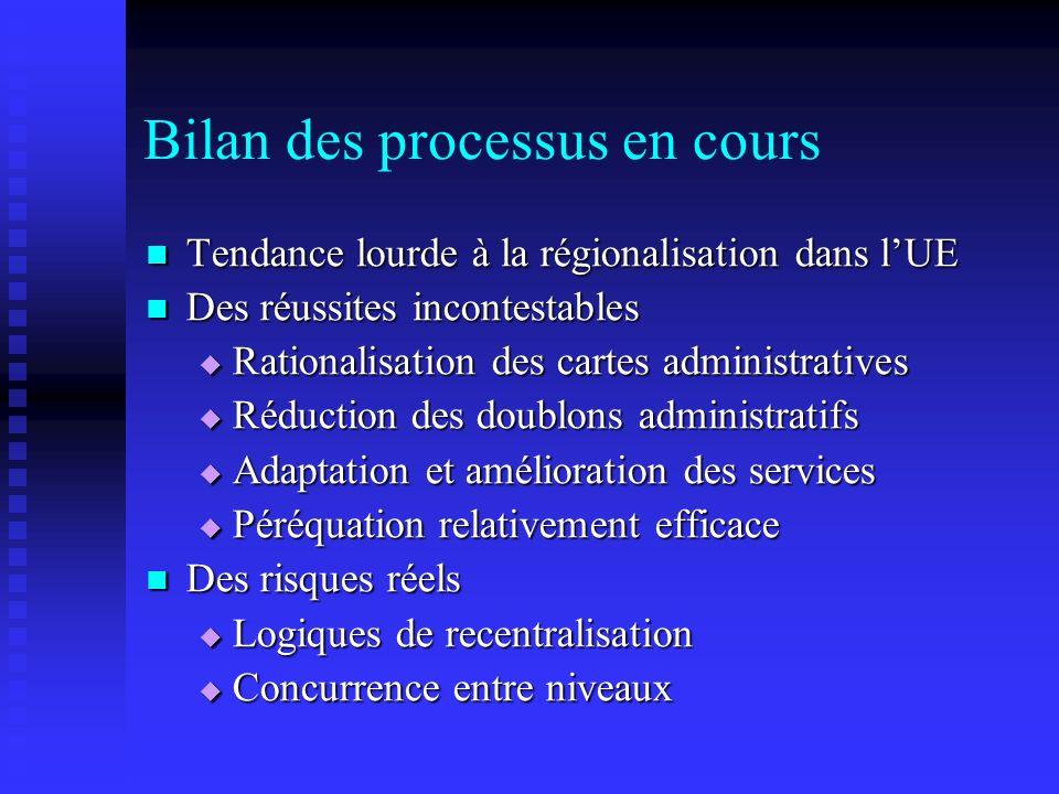 Bilan des processus en cours Tendance lourde à la régionalisation dans lUE Tendance lourde à la régionalisation dans lUE Des réussites incontestables