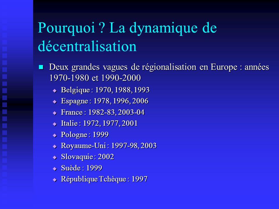 Pourquoi ? La dynamique de décentralisation Deux grandes vagues de régionalisation en Europe : années 1970-1980 et 1990-2000 Deux grandes vagues de ré