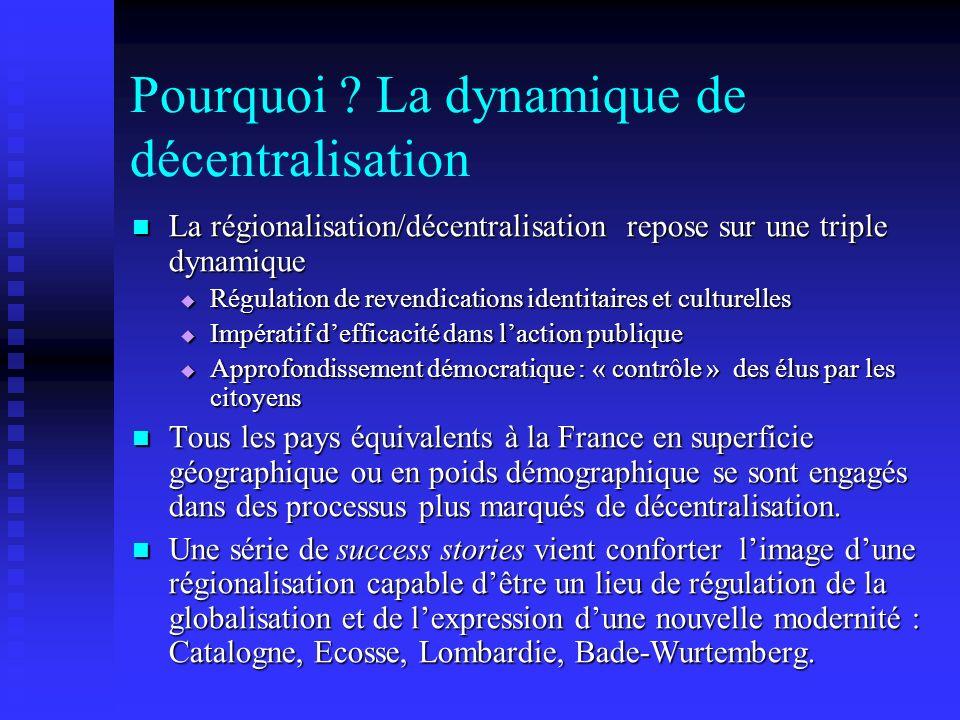 Pourquoi ? La dynamique de décentralisation La régionalisation/décentralisation repose sur une triple dynamique La régionalisation/décentralisation re