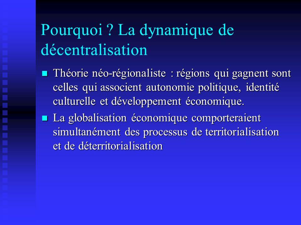 Pourquoi ? La dynamique de décentralisation Théorie néo-régionaliste : régions qui gagnent sont celles qui associent autonomie politique, identité cul