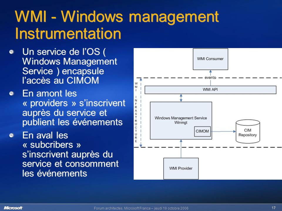 Forum architectes, Microsoft France – jeudi 19 octobre 2006 17 WMI - Windows management Instrumentation Un service de lOS ( Windows Management Service