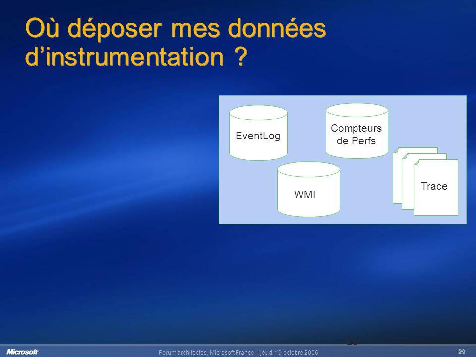 Forum architectes, Microsoft France – jeudi 19 octobre 2006 29 29 Où déposer mes données dinstrumentation .