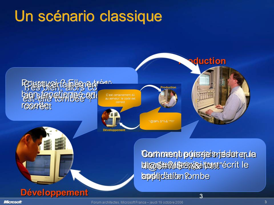 Forum architectes, Microsoft France – jeudi 19 octobre 2006 14 14 Un domaine spécifique Vocabulaire CIM This is the premier concept of WBEM by this model WMI stores the Managed objects data (namespace, classes, methods, properties, and so forth).