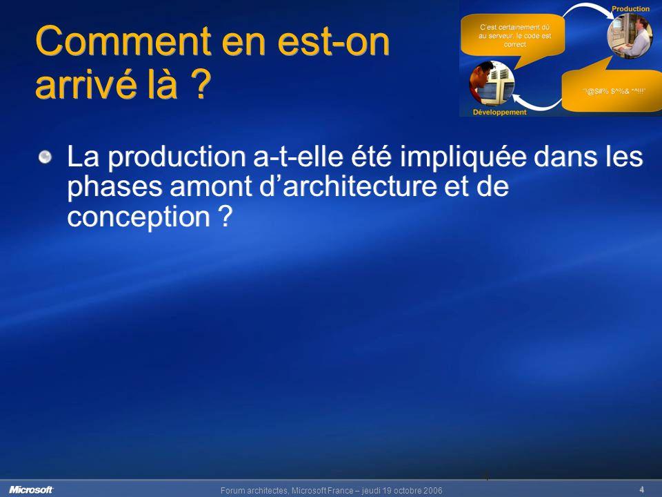 Forum architectes, Microsoft France – jeudi 19 octobre 2006 35 35 Stratégie de monitoring Production Monitoring Scripting Reporting Développement Fichiers de configuration Workflow, Règles métier