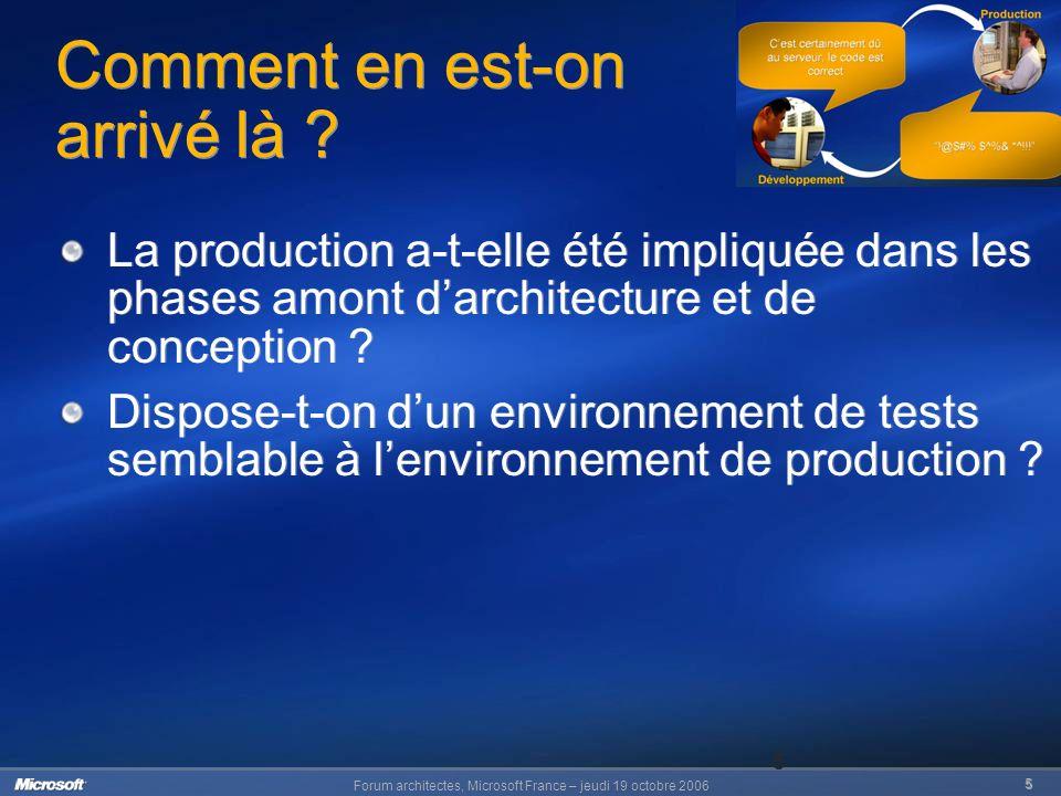 Forum architectes, Microsoft France – jeudi 19 octobre 2006 6 6 Comment en est-on arrivé là .