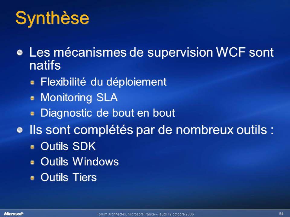 Forum architectes, Microsoft France – jeudi 19 octobre 2006 54 Synthèse Les mécanismes de supervision WCF sont natifs Flexibilité du déploiement Monitoring SLA Diagnostic de bout en bout Ils sont complétés par de nombreux outils : Outils SDK Outils Windows Outils Tiers Les mécanismes de supervision WCF sont natifs Flexibilité du déploiement Monitoring SLA Diagnostic de bout en bout Ils sont complétés par de nombreux outils : Outils SDK Outils Windows Outils Tiers