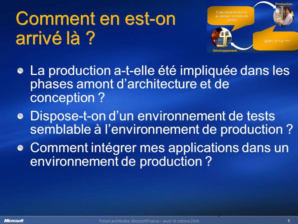 Forum architectes, Microsoft France – jeudi 19 octobre 2006 37 37 Monitoring WCF Production Monitoring Scripting Reporting Développement Fichiers de configuration Workflow, Règles métier